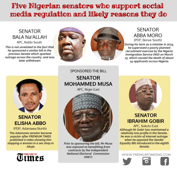 INFOGRAPH: ANALYSIS: Five Nigerian senators who support social media regulation and likely reasons they do. CREDIT: George Kaduna]