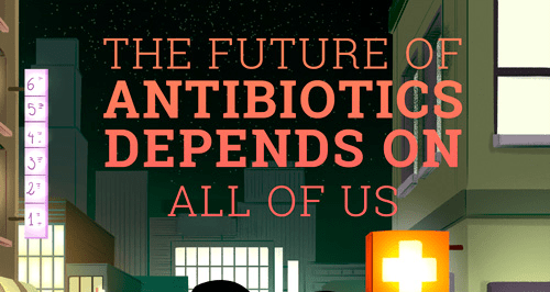 The Future of Antibiotics....