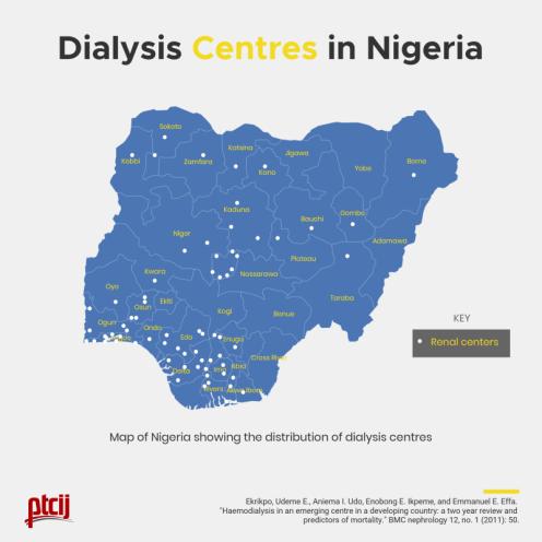 Dialysis centres