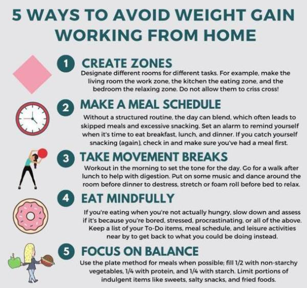 Inforgraphics by Fitness coach and nutrition expert, Odunayo Abdulai
