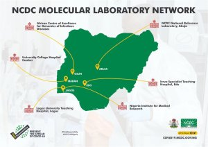 NCDC molecular Laboratory Network