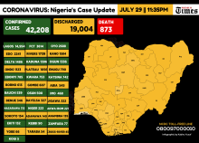 INFOGRAPHIC: Map showing recent cases of coronavirus (COVID-19) in Nigeria.