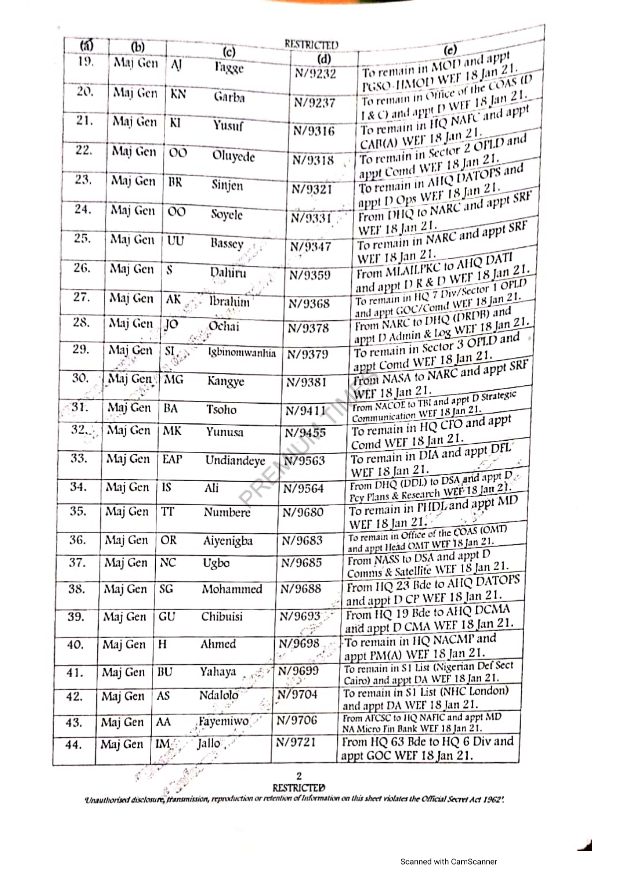 4 6037122442051193020 watermark page 0002 - JUST IN: Nigeria Army Redeploys Generals, Colonels, Others (See Full List)