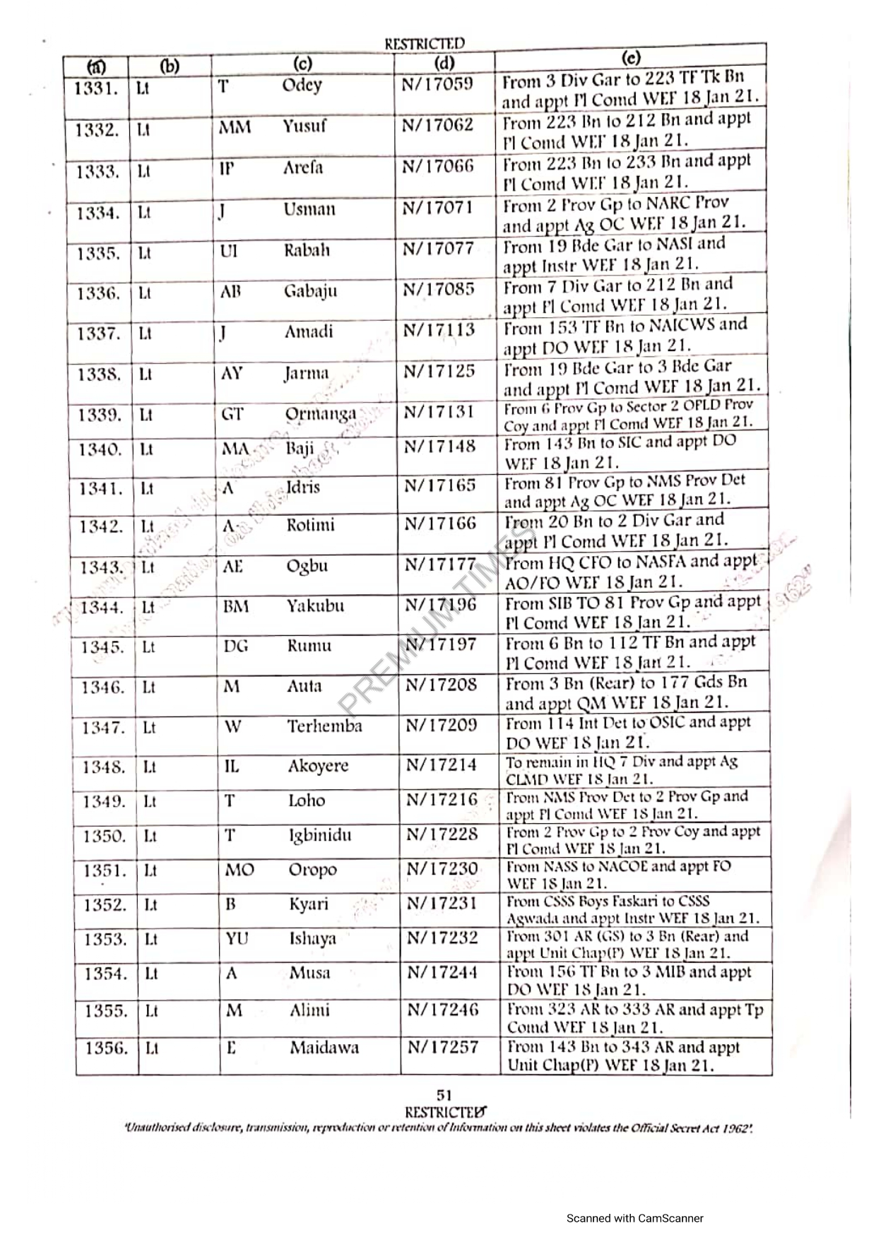 4 6037122442051193020 watermark page 0051 - JUST IN: Nigeria Army Redeploys Generals, Colonels, Others (See Full List)