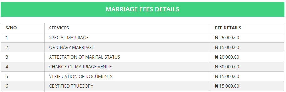 Marriage fee details on eCitiBiz website