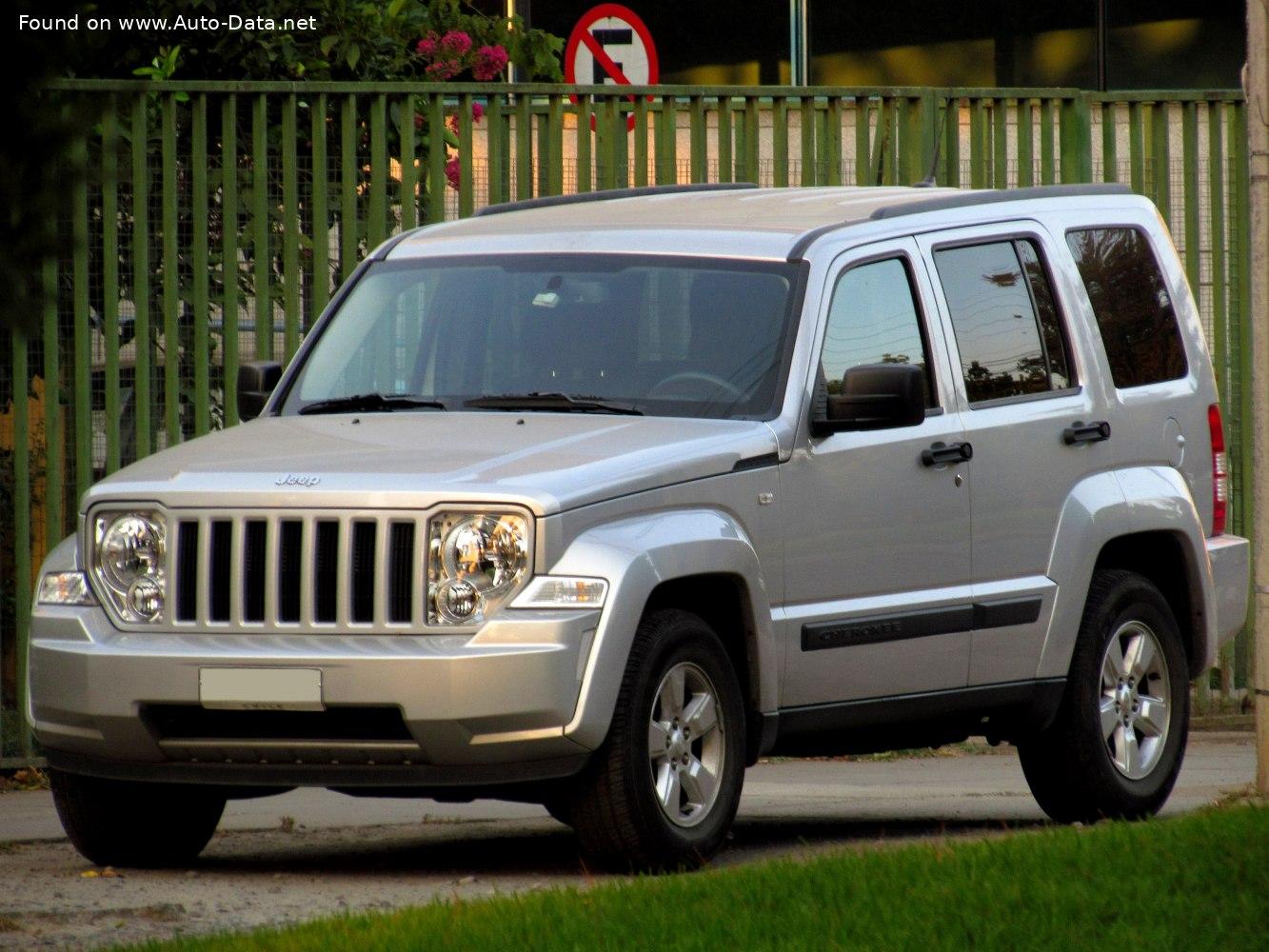 Jeep Cherokee (Photo Credit: auto-data.net)