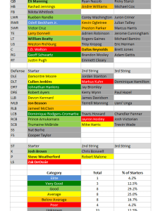 Depth charts new york giants pff news analysis pro also nyg chart gungoz  eye rh