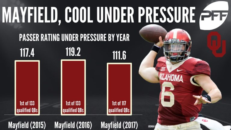 17os7-mayfield-pressure-768x432