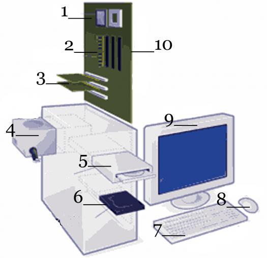 Basic Wiring Diagrams For Laptop