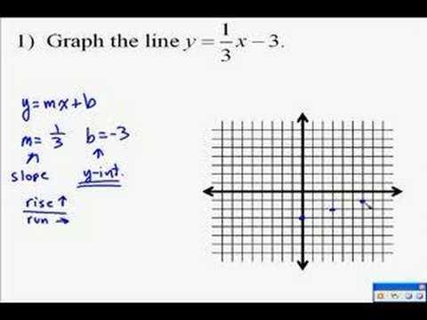 Linear Equation Quizzes Online, Trivia, Questions