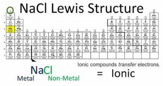 Top Lewis Structures Quizzes, Trivia, Questions & Answers