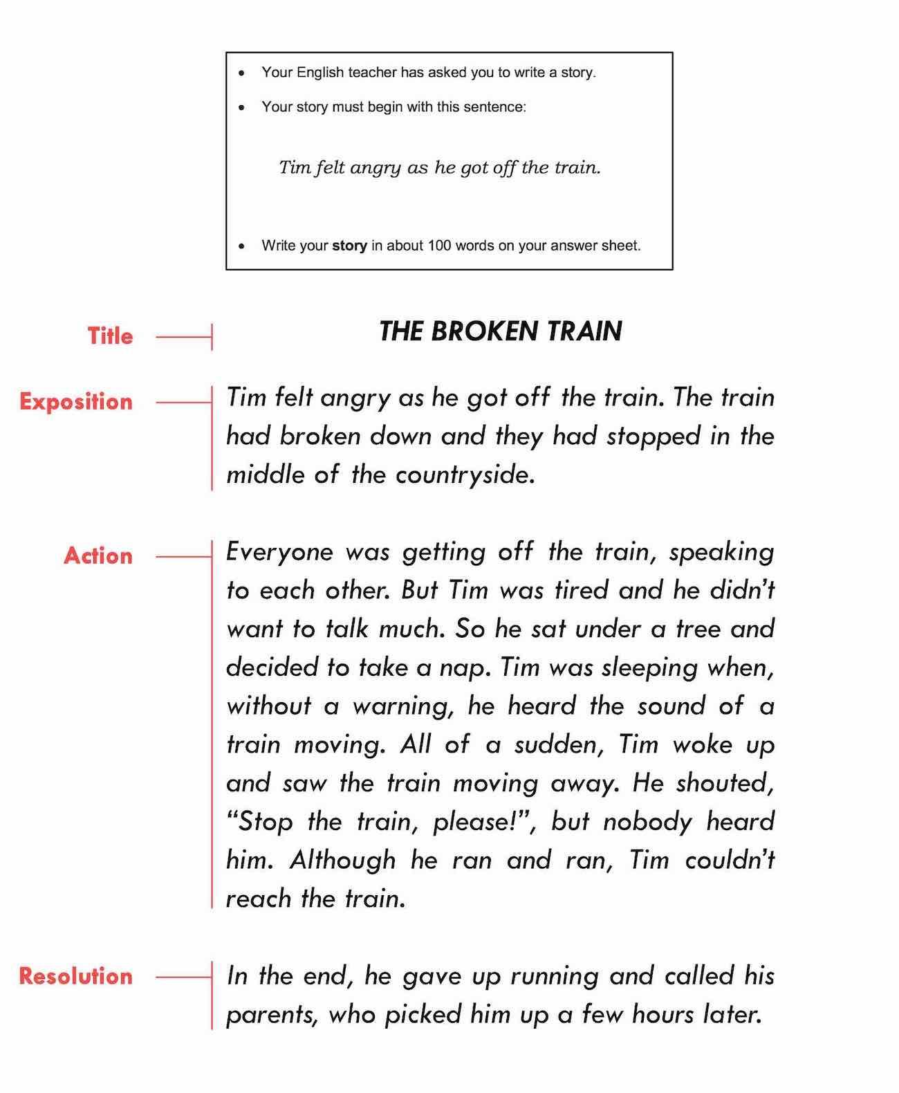 Como Escribir Una Historia Para El Writing Del B1
