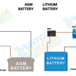 Iota I 24 Emergency Ballast Wiring Diagram Hot Water Music Shirt Battery Protect 100a 12 24v Victron Energy Protezione Per
