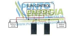 Charge controller 20A 12V MPPT solar panel Photovoltaic Motorhome caravan