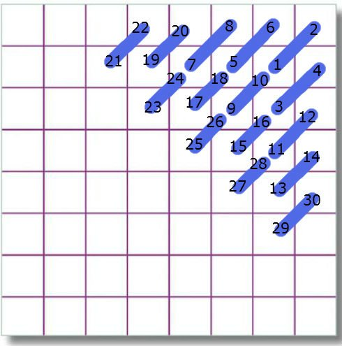 needlepoint stitches stitch diagrams lighting junction box wiring diagram basic basketweave