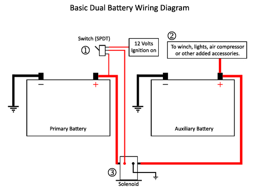 rv dual battery switch wiring diagram 3 way pilot light cable all data off road jeep diagrams online