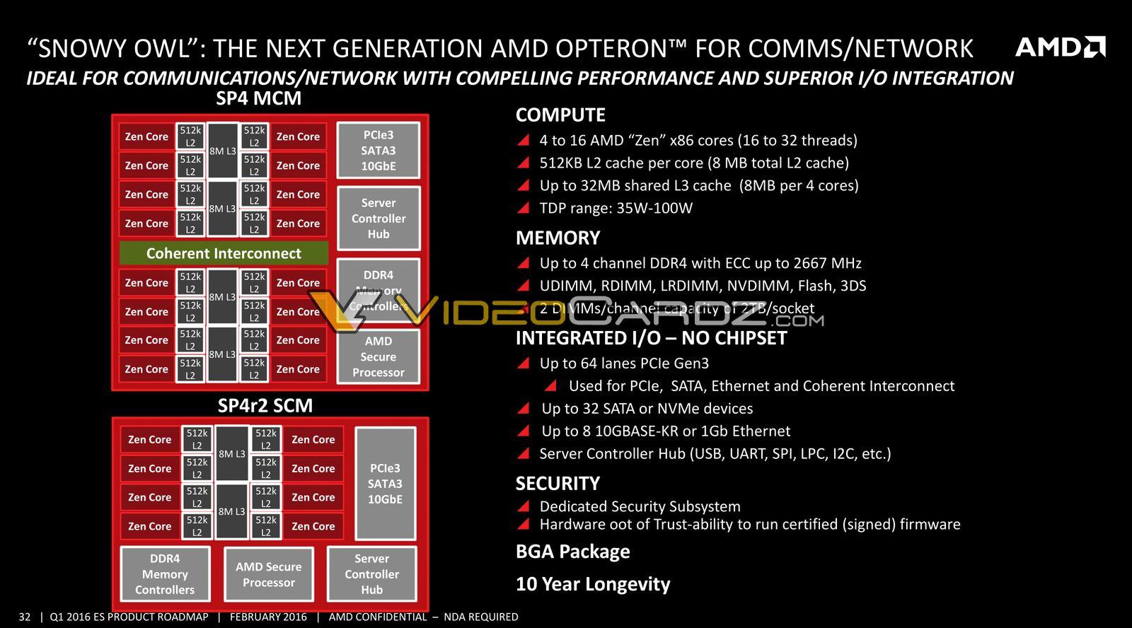 Pentium Processor Block Diagram Additionally Intel Motherboard Diagram