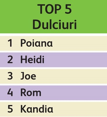 top5_dulciuri
