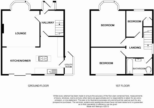 3 bedroom semi-detached house for sale in Hillcrest