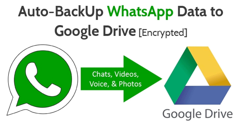 各位用戶注意咯!WhatsApp聊天記錄沒有Backup將被刪除!11月12日起即日生效!
