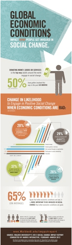 Walden University_2012 Social Change Report