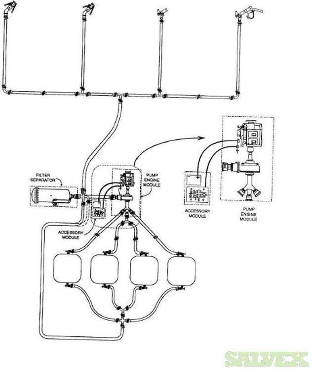 Advanced Aviation Forward Area Refueling System AAFARS