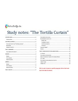 the tortilla curtain essays Tortilla curtain - chapter by chapter summary this book/movie report tortilla curtain - chapter by chapter summary and other 64,000+ term papers, college essay examples and free essays are available now on reviewessayscom.