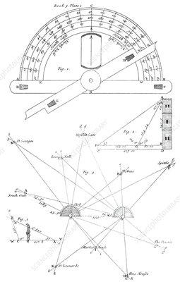 Land Surveying Tools 1722 Diagrams Stock Image C007 5299