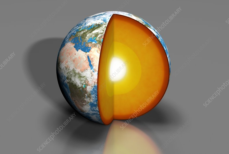 Your eyes will tell you the natural wonders on this. Diagram Showing Interior Of The Earth Stock Image C008 5235 Science Photo Library