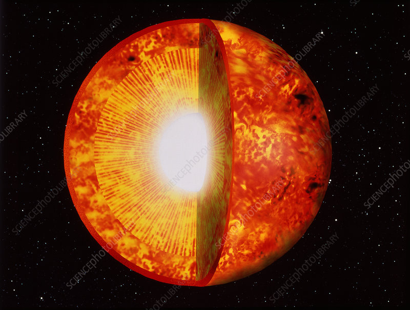 Interior of Sun - Stock Image - R510/0092 - Science Photo ...