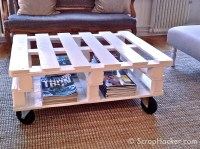 Diy Pallet Coffee Table Plans PDF Woodworking