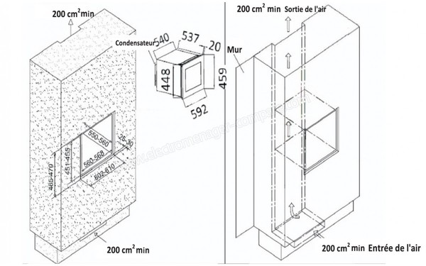 THOMSON MILLESIME BI 24 (MILLESIMEBI24), fiche technique