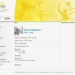 På Sveriges olympiska kommittés hemsida för OS i Lake Placid 1932 står följande uppgifter om Sivert: Gren: Längdskidor Förening: Bodens BK Resultat: 1932 11:a 18 km Utg. 50 km Olympier: Lake Placid 1932, skidor längd.