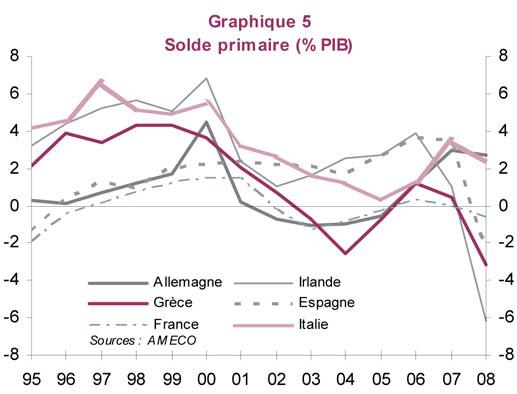 https://i0.wp.com/media.simplyleft.eu/articles/2011-07-17/natixis-solde-primaires-pigs.jpg