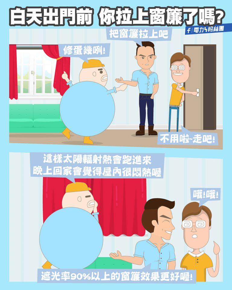 臺北錄38.6度高溫歷年最高 臺電教民眾省電降溫