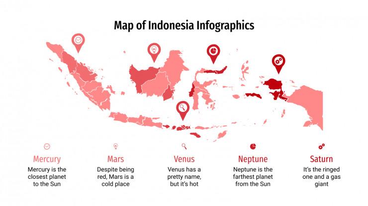 Lokasi di atas sebuah peta' pada sebuah slide dalam powerpoint. Map Of Indonesia Infographics For Google Slides And Powerpoint