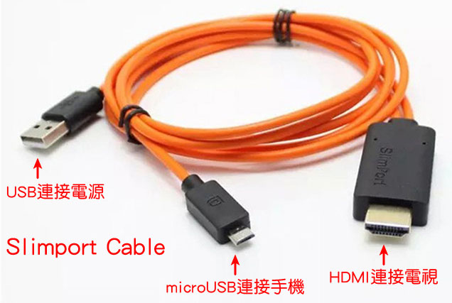 SlimPort Cable