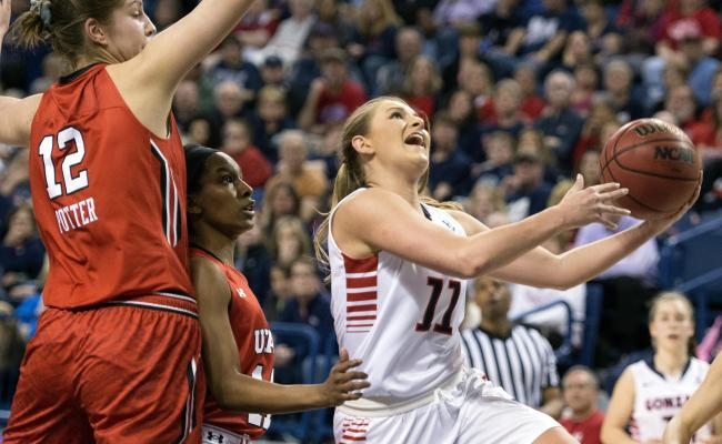 Gu Women S Basketball Game Times Finalized The Spokesman