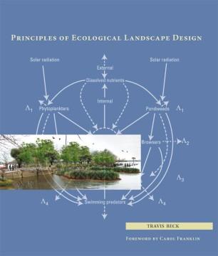 principles of ecological landscape