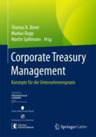 ZinsrisikoManagement im Unternehmen  SpringerLink