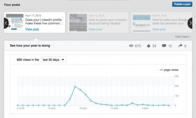 LinkedIn Pulse Analytics