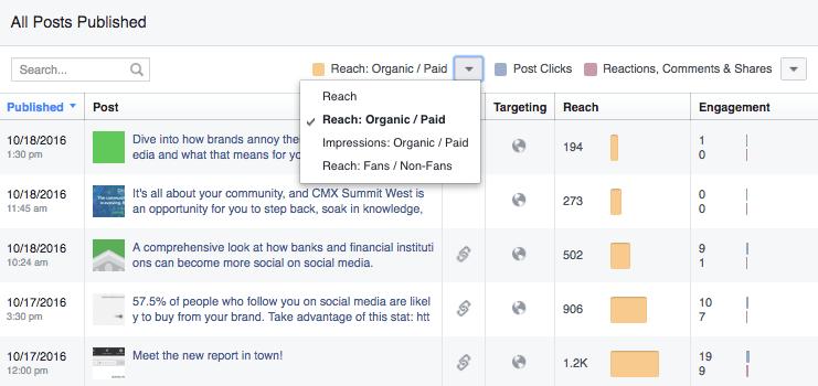 facebook organic reach metrics
