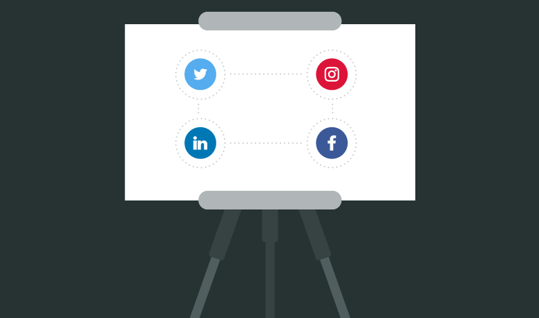 How to Write a Social Media Proposal Free Template Included  Sprout Social