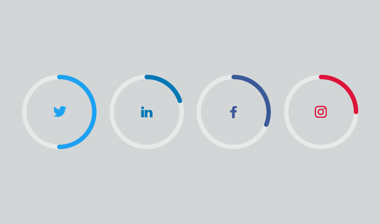 55 Critical Social Media Statistics For Your 2020 Strategy