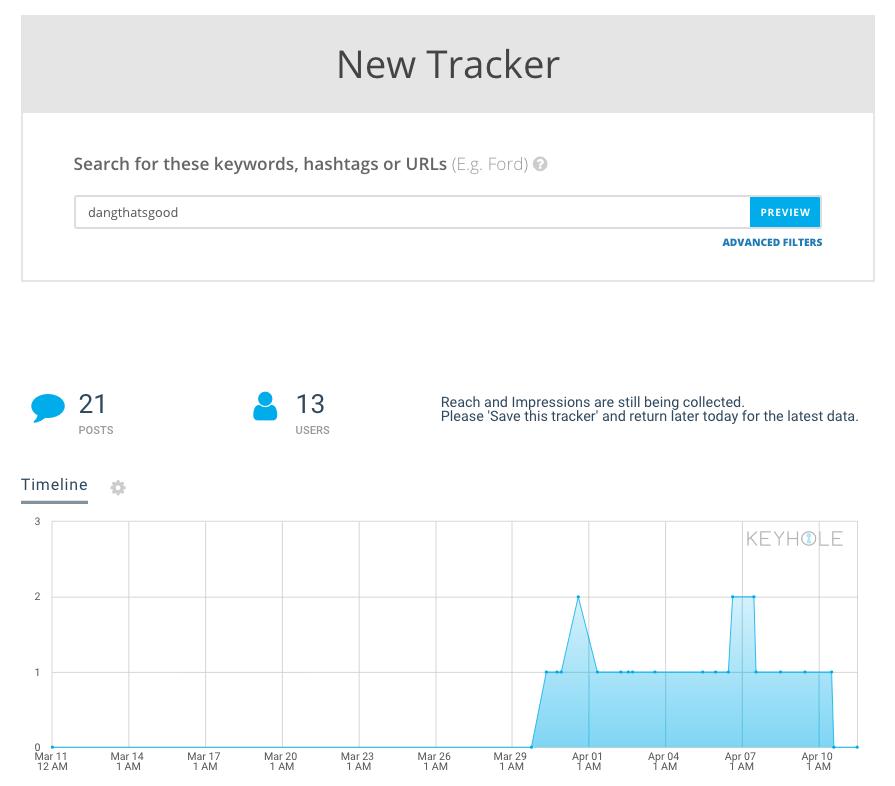 Keyhole's Instagram analytics dashboard