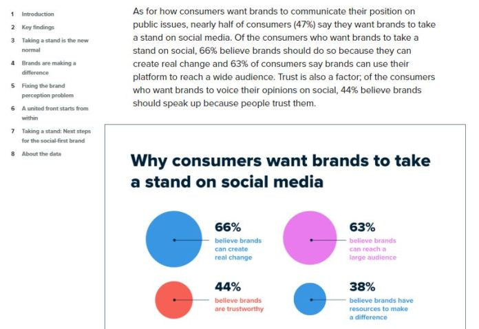 Sprout article with infographic on consumer expectations from brands on social media