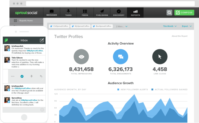 sprout twitter analytics engagement