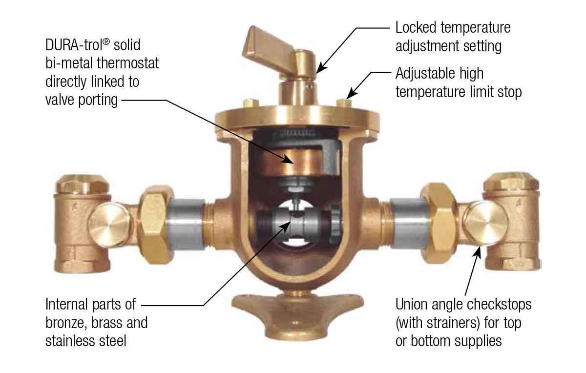hight resolution of leonard alternative temperature thermostatic mixing valves internal view