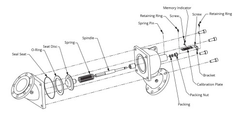 small resolution of taco plus two mpv valves parts parts diagram