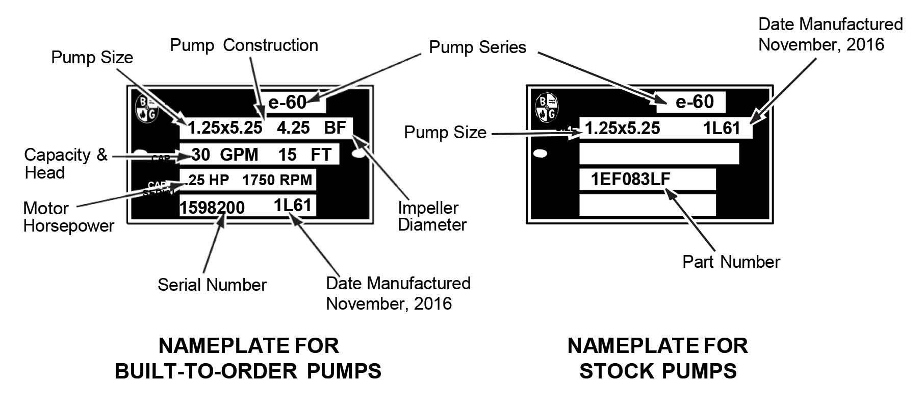 Bell & Gossett Series e-60 In-Line Centrifugal Pumps